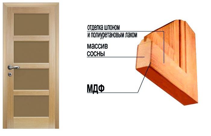 дверь из массива в ванную