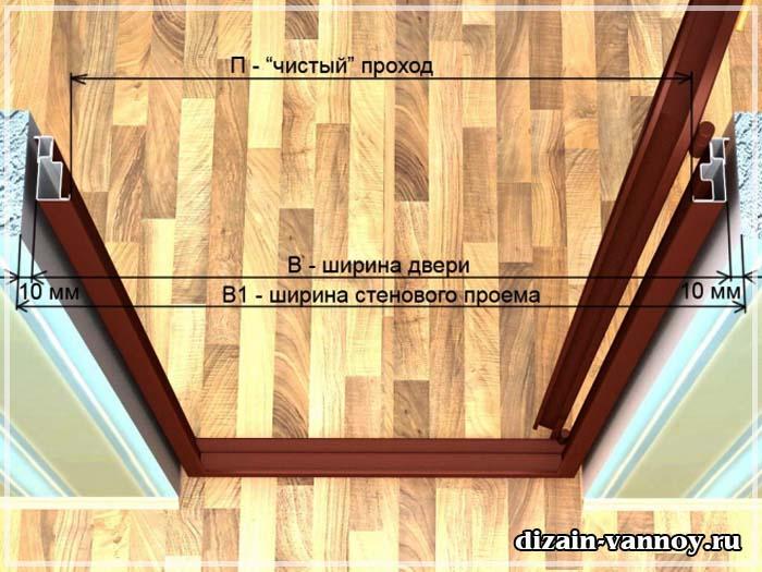 ширина дверной коробки в ванной