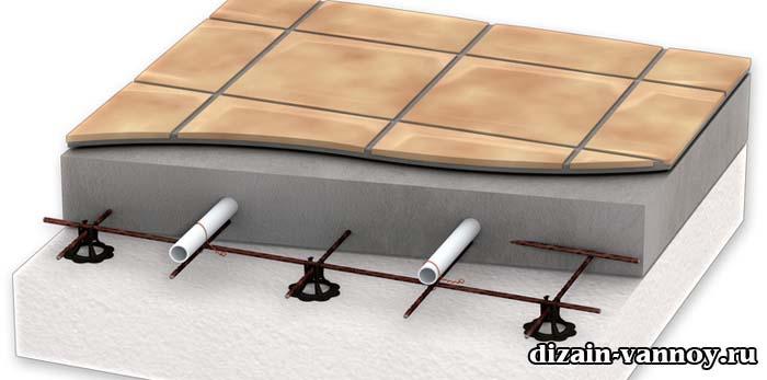 Гидроизоляция холодного шва бетонирования