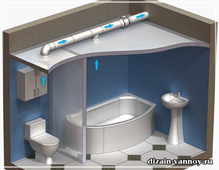 принудительная вентиляция в ванной комнате