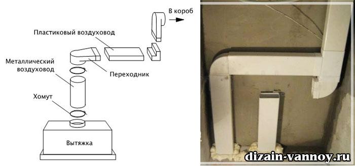 Вытяжка для ванной комнаты и туалета - бесшумная и принудительная