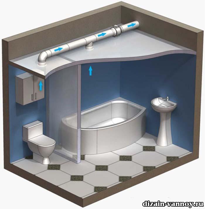 как сделать вытяжку в ванной