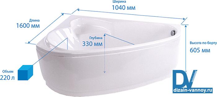 сколько в ванной литров воды