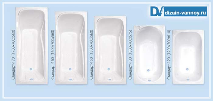 ванна пластмассовая большая