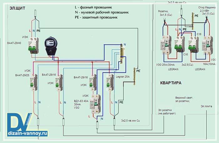 Электропроводка в садовом доме своими руками пошаговая