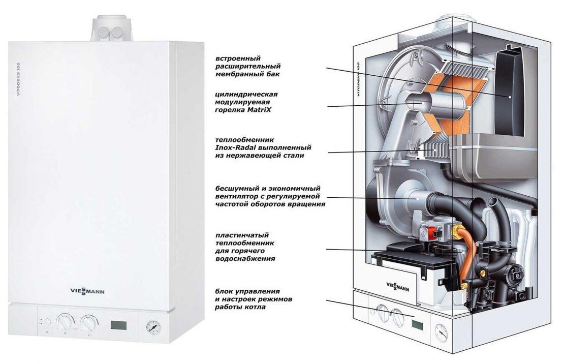 устройство газового котла отопления
