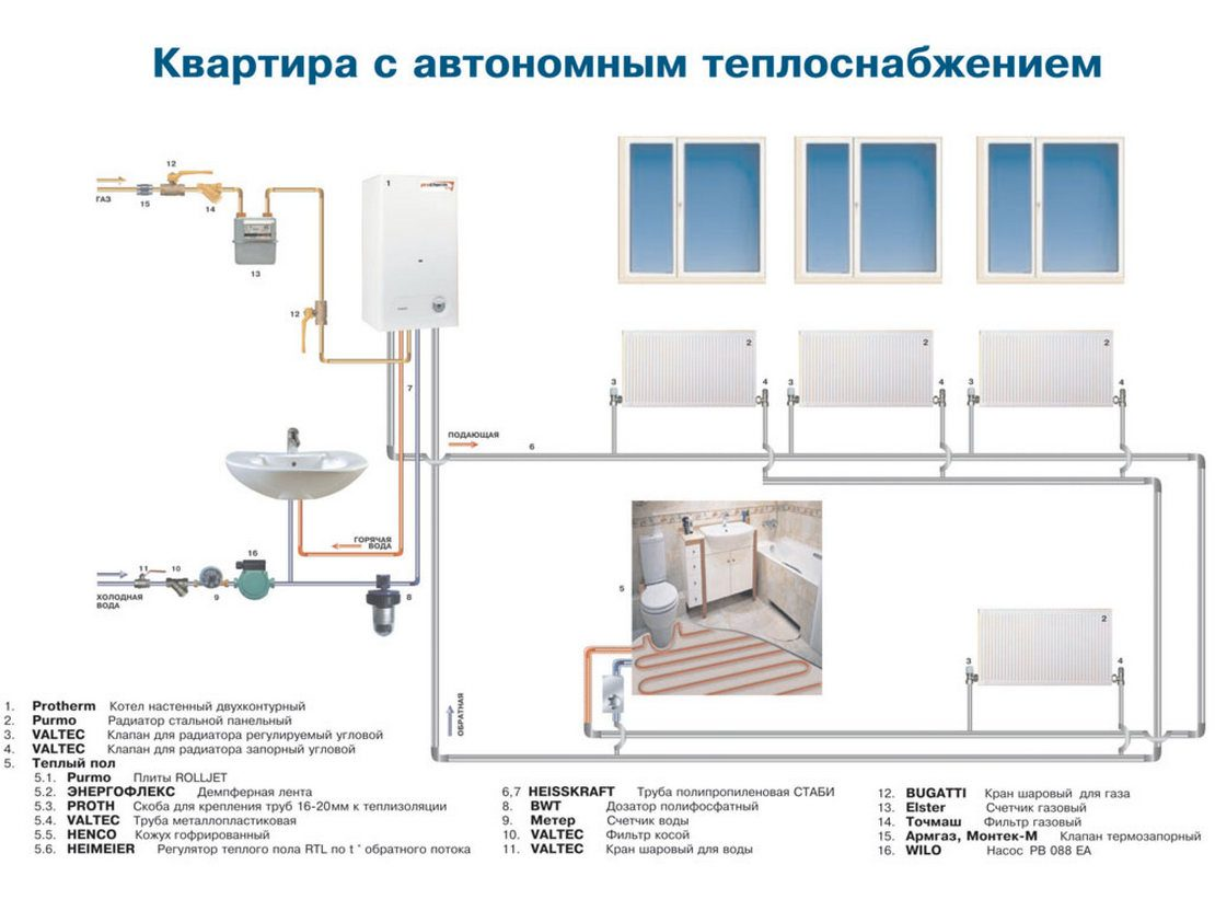 схемы автономного отопления для квартиры