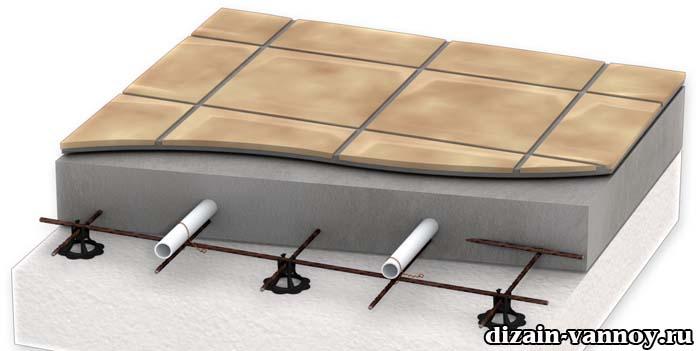 устройство ванной в деревянном доме