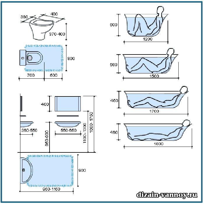 размещение сантехники в ванной комнате