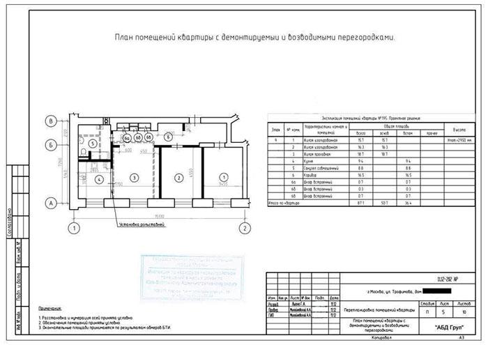схема планировки туалета в хрущёвке