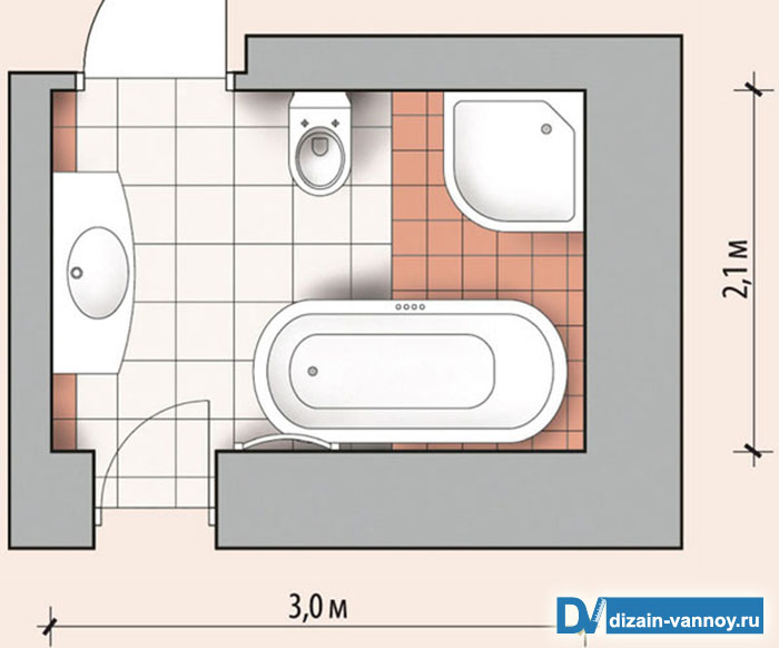 гидробоксы с ванной отзывы