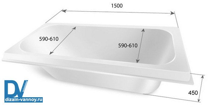 объем чугунной ванны