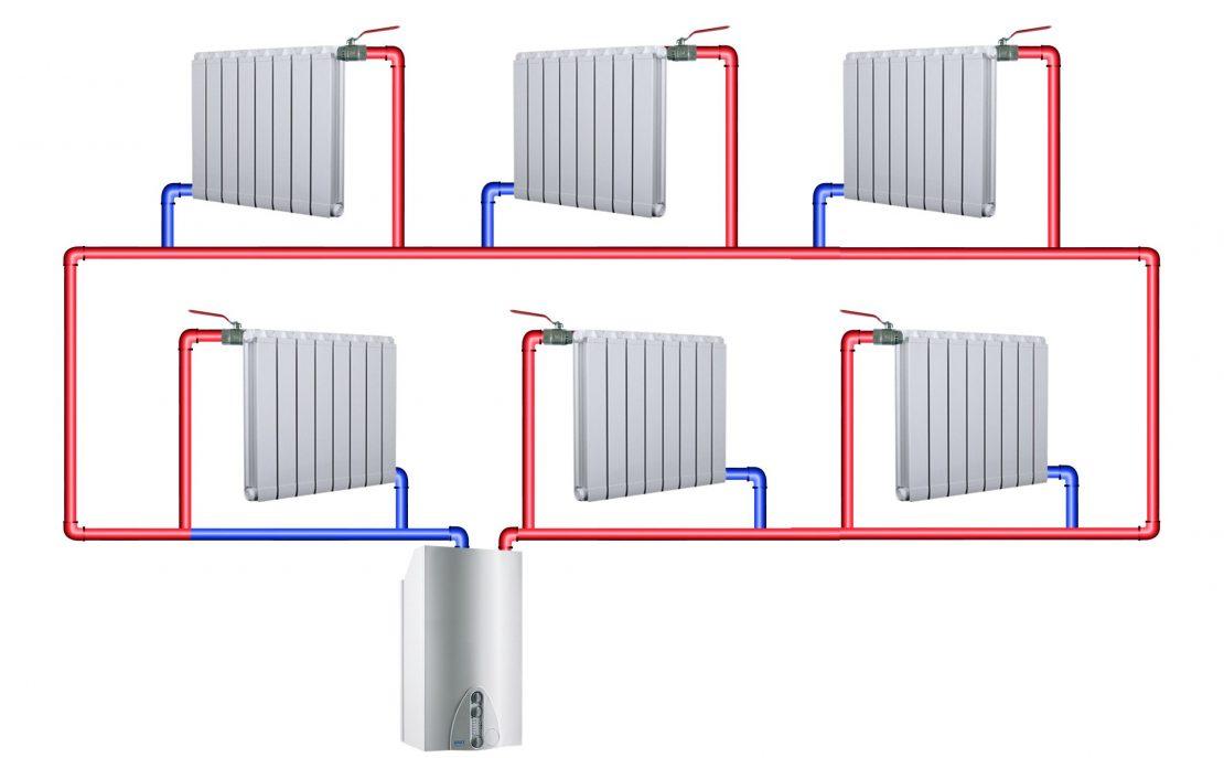 классификация водяного отопления