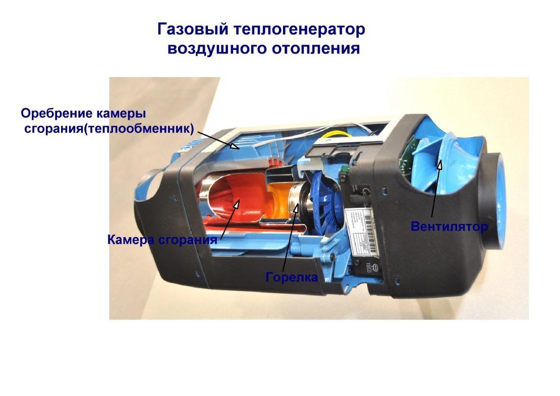 устройство газовых теплогенераторов