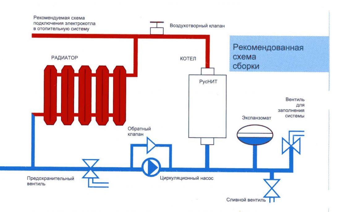 устройство отопительной системы