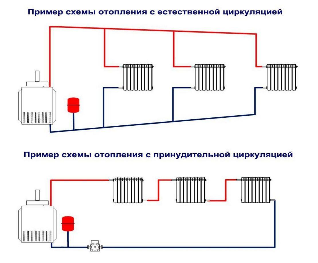 схема водяной отопительной системы дома