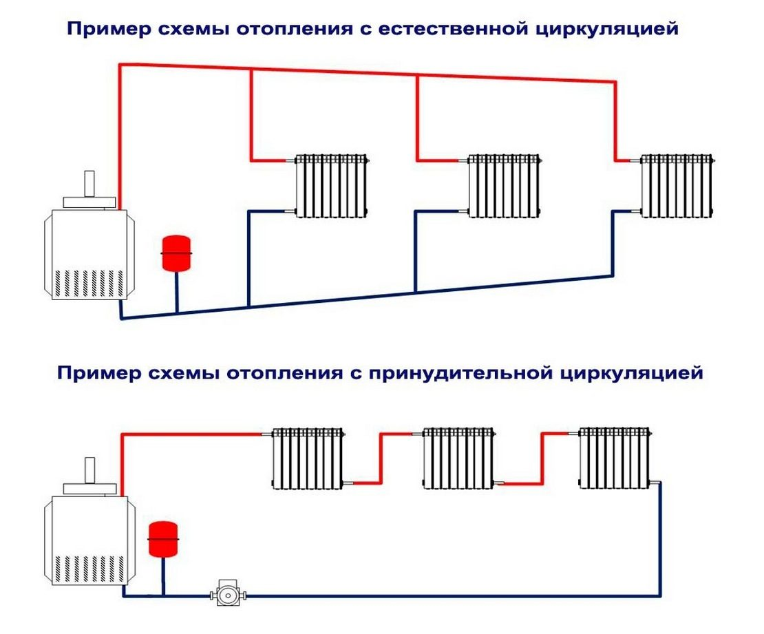 схемы отопления