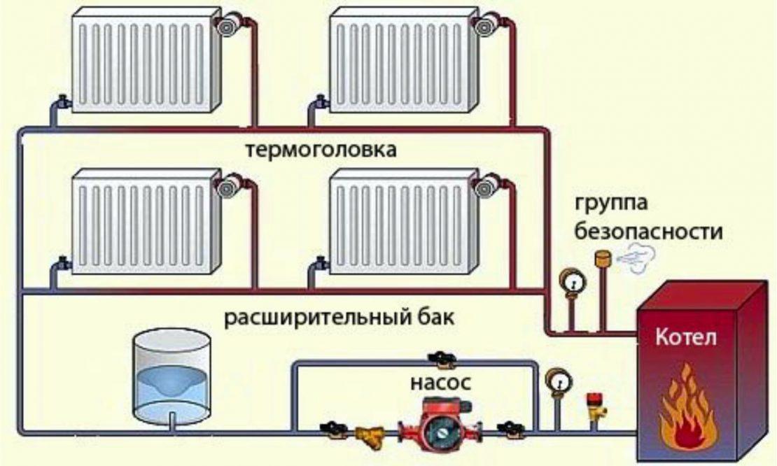 одноконтурное отопление