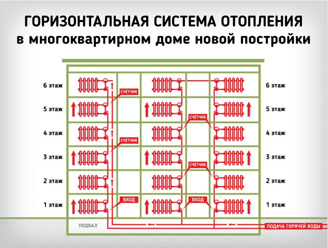 принцип работы централизованного отопления