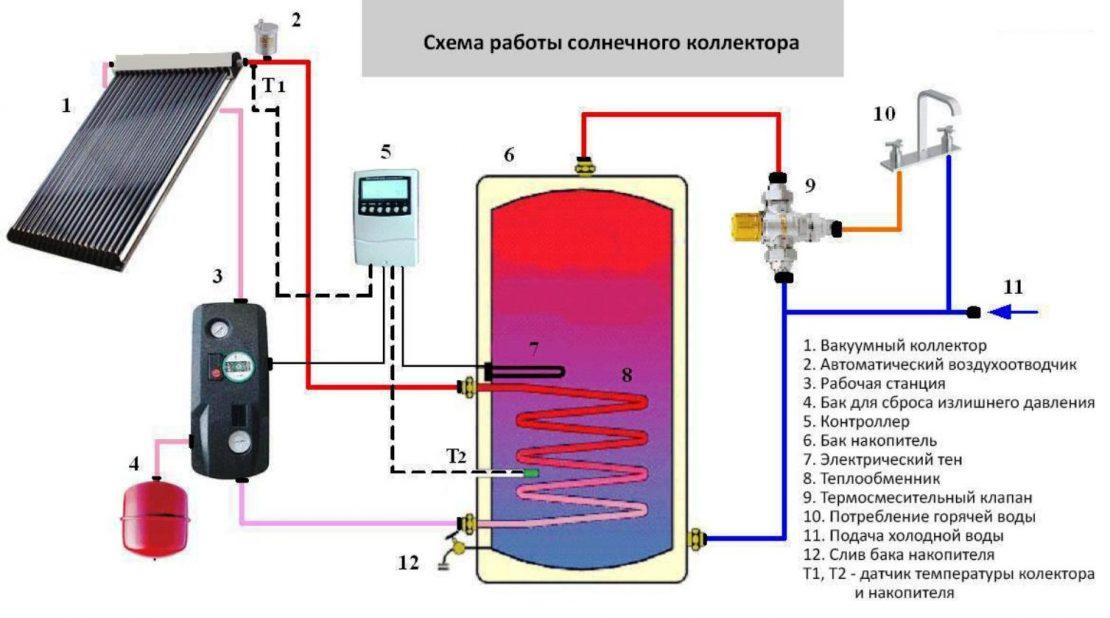 схемы присоединения оборудования