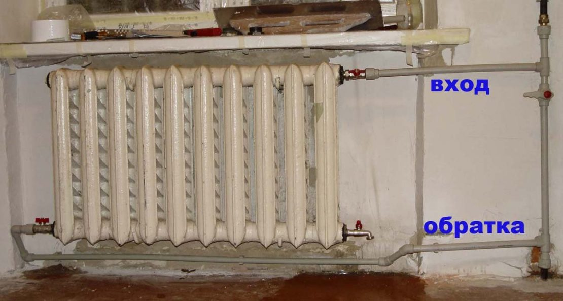 крепление радиаторов отопления